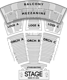 Marina Civic Center Panama City Tickets For Concerts Music Events 2020 Songkick